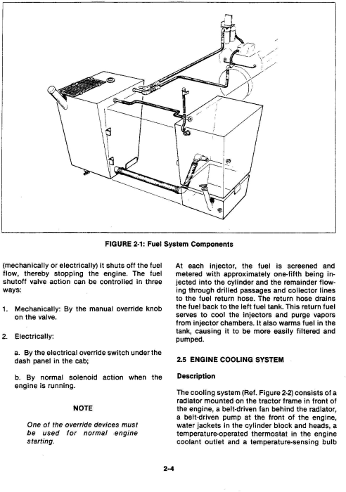 Third Additional product image for - Ford Versatile 500 4WD Tractor (1977-79) Complete Service Repair Manual (PU4013)