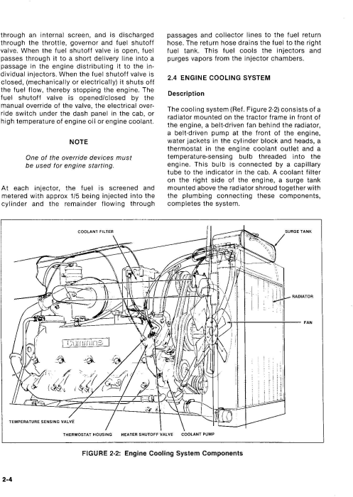 Third Additional product image for - Ford, Versatile 555 4WD Tractor (1980) Complete Service Manual (PU4021)