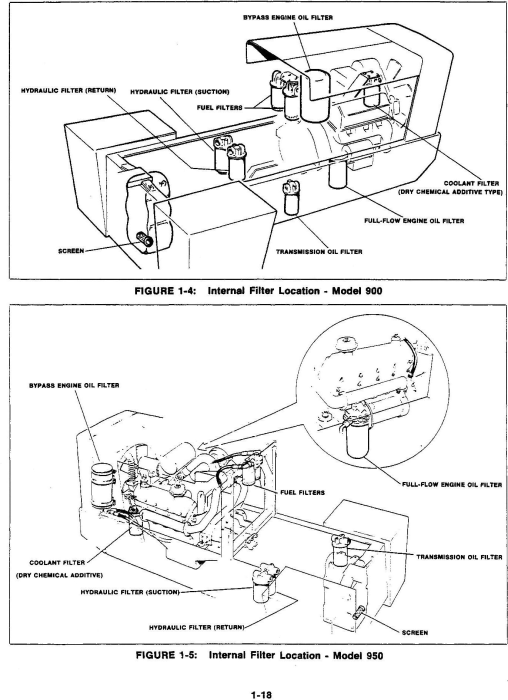 Second Additional product image for - Ford Versatile 700, 750, 800, 825, 850, 900, 950 4WD Tractor Series2 (1977) Service Manual (PU4001)