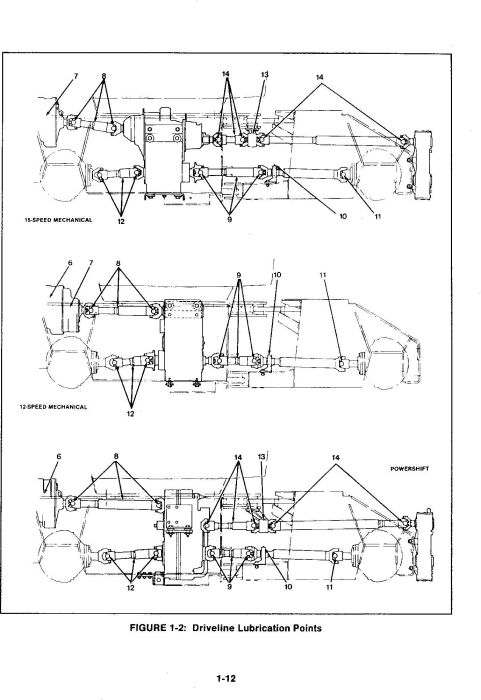 Second Additional product image for - Ford Versatile 836, 846, 876, 936, 946, 956, 856, 976 4WD (Designation 6) Tractors Service Manual
