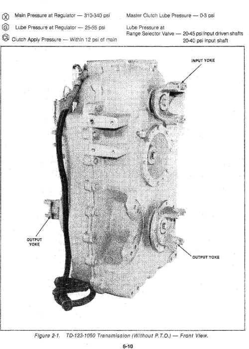 Third Additional product image for - Ford Versatile 836, 846, 876, 936, 946, 956, 856, 976 4WD (Designation 6) Tractors Service Manual