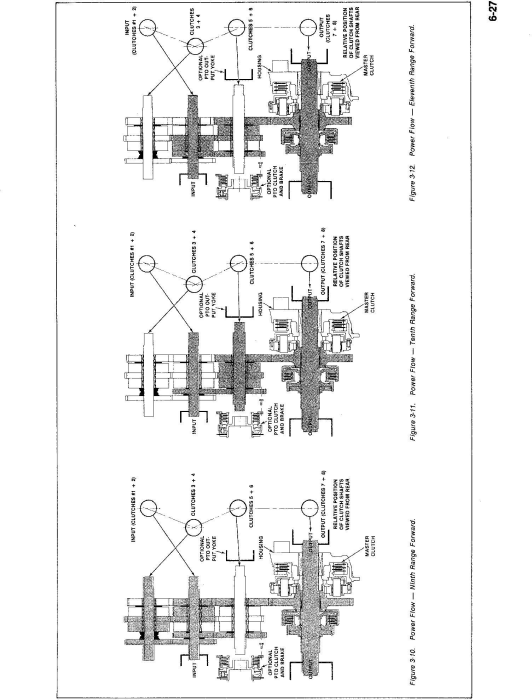 Fourth Additional product image for - Ford Versatile 836, 846, 876, 936, 946, 956, 856, 976 4WD (Designation 6) Tractors Service Manual