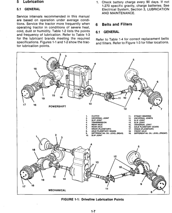 Second Additional product image for - Ford 1150 4WD Tractor Service Manual (V74801)