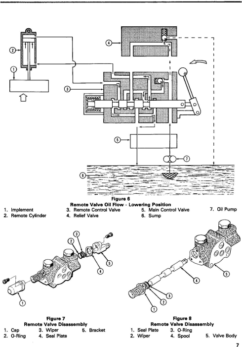 Second Additional product image for - Ford 1100, 1200, 1300, 1500, 1700, 1900 Tractor Complete Service Manual (SE3771)