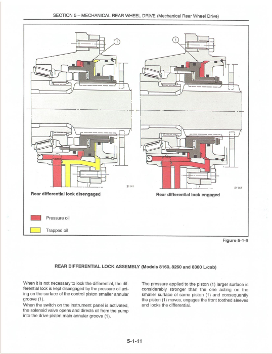 Fourth Additional product image for - New Holland / Ford 8160, 8260, 8360, 8560 Tractors Complete Service Manual