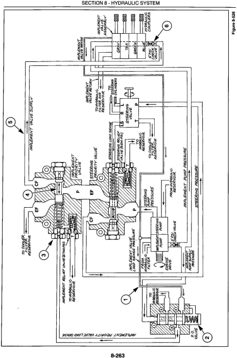 Fourth Additional product image for - Ford 9280, 9480, 9680, 9880, 9282, 9482, 9682, 9882 Tractor Complete Service Manual
