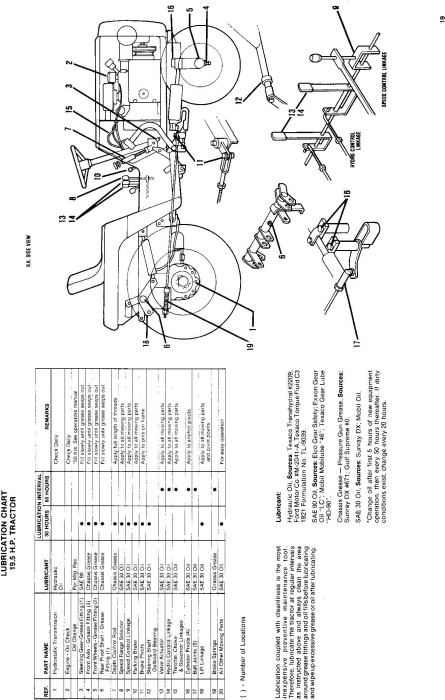 Third Additional product image for - Ford Ford 100, 120, 125, 145, 165, 195 Lawn & Garden Tractor Service Manual