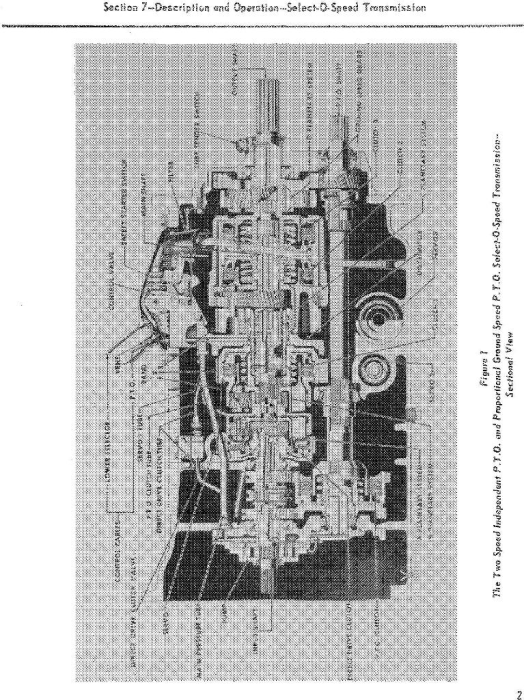 Second Additional product image for - Ford 600,700,800,900, 501,601,701, 801,901, 1801, 2000, 4000 Tractor 1954-64 Service Manual (SE2175)
