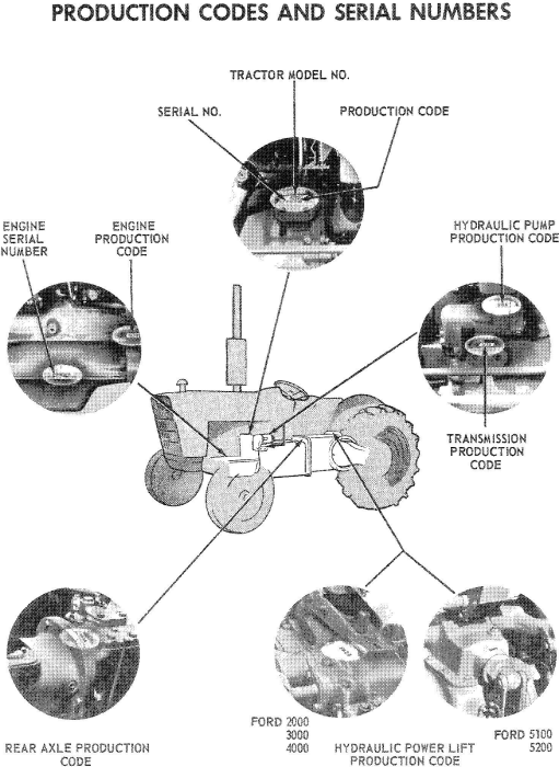 Second Additional product image for - Ford 2000, 3000, 4000, 5000, 7000, 3400, 3500, 3550, 4400, 4500, 5500, 5550 Tractor Service Manual