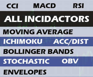 all 10 indicator based expert advisors