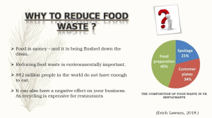 food wastage presentation
