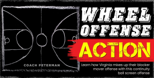 wheel offense action playbook: continuity ball screen offense