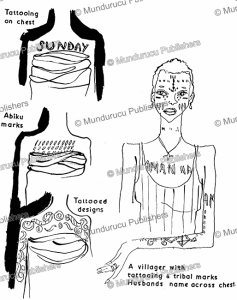 Yoruba tattooing patterns, Nigeria | Photos and Images | Digital Art