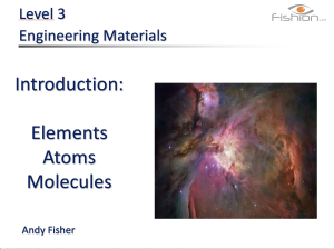 elements & atoms powerpoint