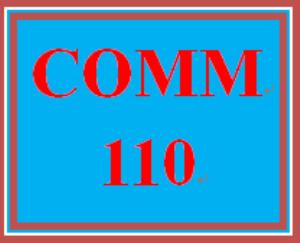 COMM 110 Wk 1 Discussion - Public Speaking Basics | eBooks | Education