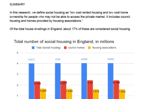 social housing market trend in england