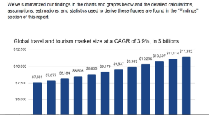 global tourist guides services market analysis