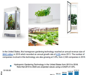 Global Smart Indoor Garden Market Industry Analysis | Documents and Forms | Business