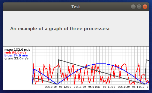 First Additional product image for - Draw Graph Displays several graphs in real time