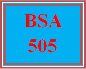 BSA 505 Wk 3 Assignment - Control Assessment | eBooks | Education
