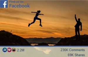 the most powerful, reacted, commented and shared posts on facebook ads
