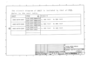 Fanuc A06B-6079-H208 | Documents and Forms | Manuals