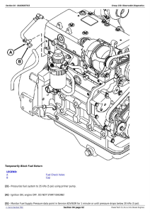 download john deere powertech 4024 2.4l & 5030 3.0l diesel engines technical service repair manual (ctm101019)
