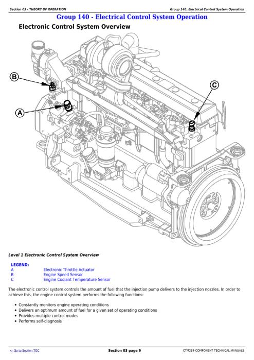 John Deere PowerTech 4.5L&6.8L Diesel Engines Lev.1