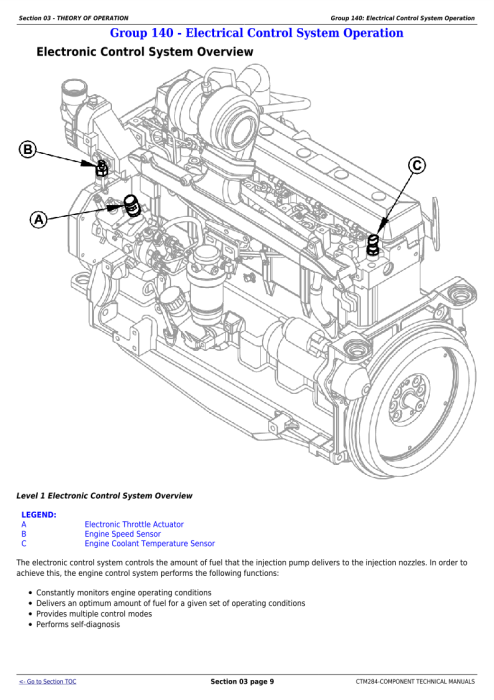 Second Additional product image for - John Deere PowerTech 4.5L&6.8L Diesel Engines Lev.1 Electronic Fuel System w.DP201 Pump Service repair Manual CTM284