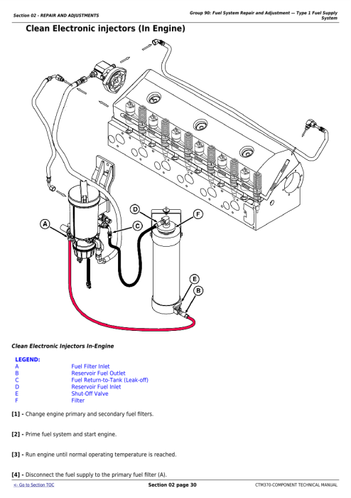 Second Additional product image for - John Deere PowerTech 6135 Diesel Engine Level 15 Electronic Fuel Systems w.Delphi EUIs Service Repair Technical Manual CTM370