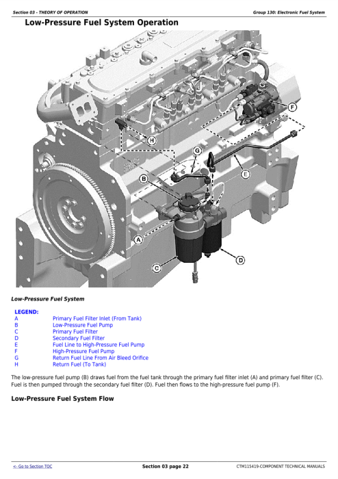 Second Additional product image for - PowerTech 6090 Diesel Engines (Stage II Emissions) Level 24 ECU Technical Service Manual CTM115419