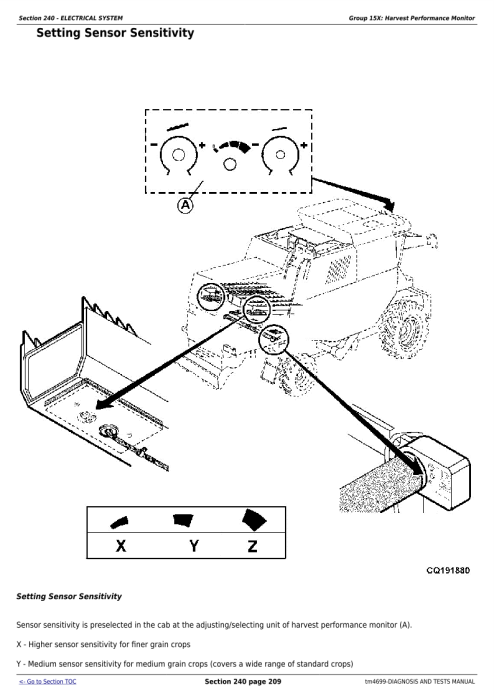 Second Additional product image for - Download John Deere 1450, 1450CWS, 1550, 1550CWS Combines (S.N.-047353) Diagnosis & Tests Service Manual (tm4699)