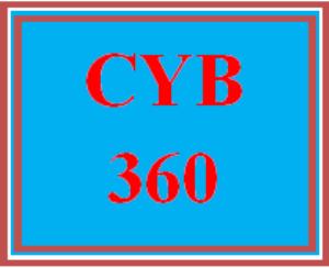 cyb 360 wk 4 discussion - ssid