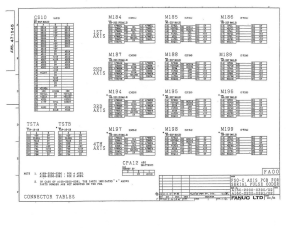 FANUC A16B-2200-0390 to 0391 Versions 02 FS0C, FS0D 32Bit AXE board for Serial Pulse Coder (Full Schematic Circuit Diagram) | Documents and Forms | Manuals