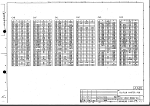 FANUC 11M/T Master board A16B-1010-0200 (Full Schematic Circuit Diagram) | Documents and Forms | Manuals