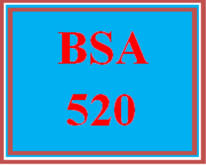 BSA 520 All Discussions | eBooks | Education