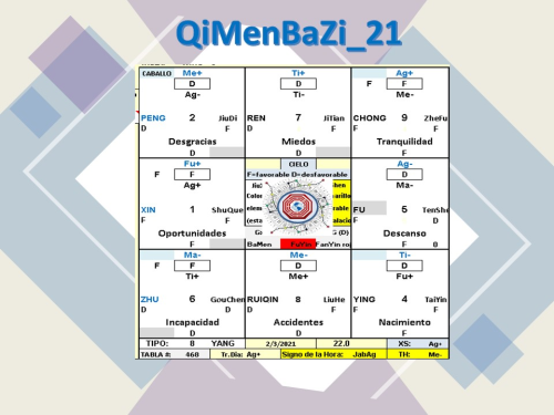 First Additional product image for - QiMenBaZi 2021 Excel