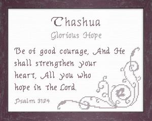 name blessings - thashua