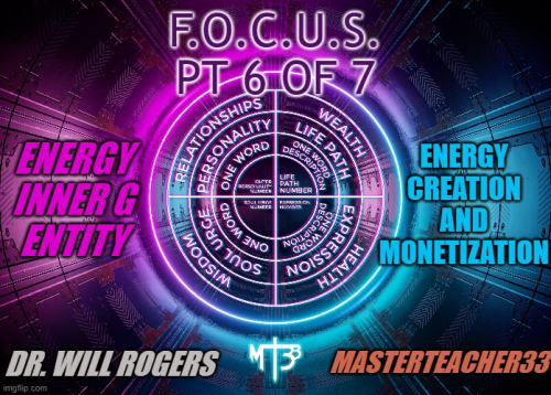 Second Additional product image for - F. O. C. U. S. Book And 7 Hour Audio Series