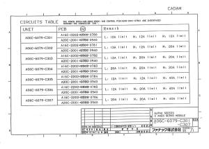 fanuc a06b-6079-h301, h302, h303, h304, h305, h306, h307 alpha svm3 - interface type a (full schematic circuit diagram)