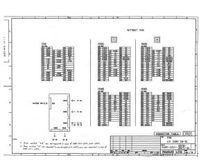 fanuc a16b-1211-0970, 0971, 0972 fs0c, fs0d i/o card e1, e2, e3 (full schematic circuit diagram)