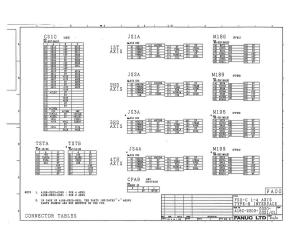 fanuc a16b-2203-0020 to 0021 fs0c, fs0d axe control card type b interface (full schematic circuit diagram)