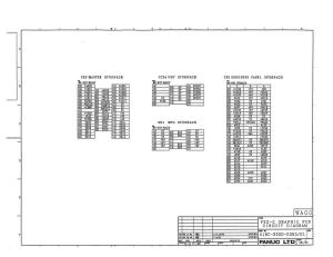 fanuc a16b-2200-0350/01 fs0c, fs0d graphic card version 01 (full schematic circuit diagram)