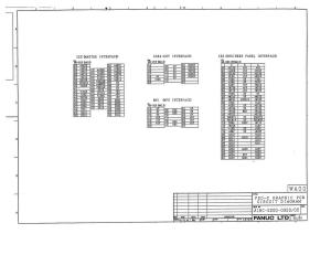 fanuc a16b-2200-0350/02 fs0c, fs0d graphic card version 02 (full schematic circuit diagram)