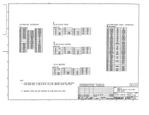 fanuc a16b-2200-0340/03 to 0341/03 fs0c, fs0d pmc-m card with i/o link, rom version 3 (full schematic circuit diagram)