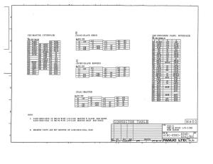 fanuc a16b-2200-0340/04 to 0341/04 fs0c, fs0d pmc-m card with i/o link, rom version 4 (full schematic circuit diagram)