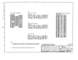 fanuc a16b-2200-0340/05 to 0341/05 fs0c, fs0d pmc-m card with i/o link, rom version 5 (full schematic circuit diagram)