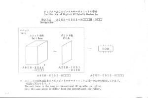 fanuc a20b-1001-0120 spindle drive a06b-6055-hxxx control board (full schematic circuit diagram)