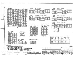 fanuc 16i-ma, 18i-ma, 21i-ma, 16i-ta, 18i-ta, 21i-ta mainboard a20b-8100-0130, 0135, 0136, 0137 (0130 to 0139) (full schematic circuit diagram)