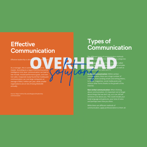 First Additional product image for - Empowered Communication for the Workplace